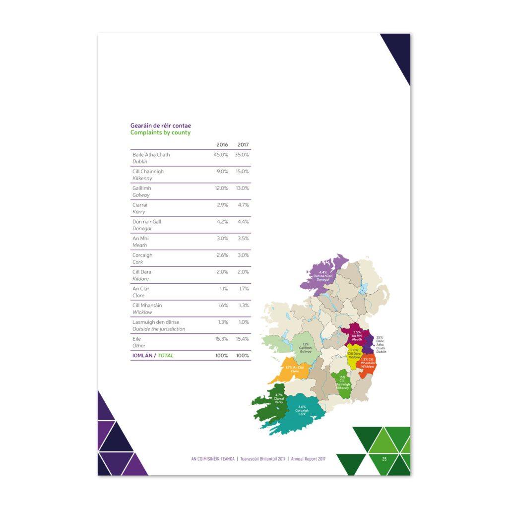 2342418-Oifig-an-Choimisineara-Teanga-Annual-Report-2017-web-4