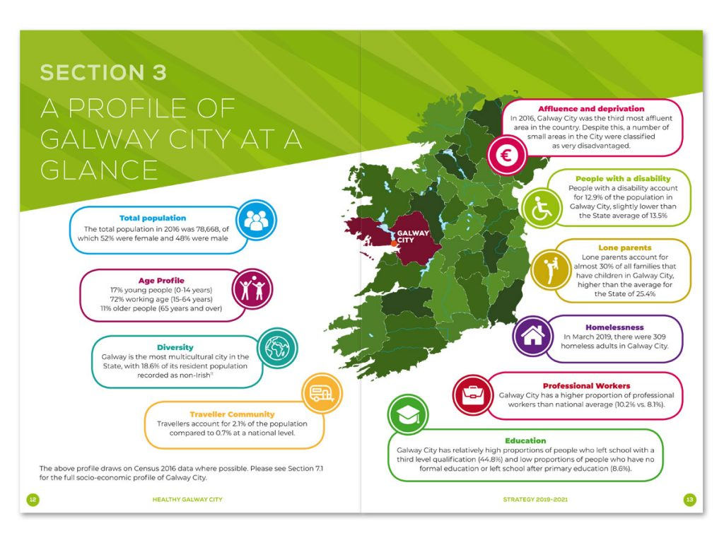 Healthy-Galway-City-booklet2